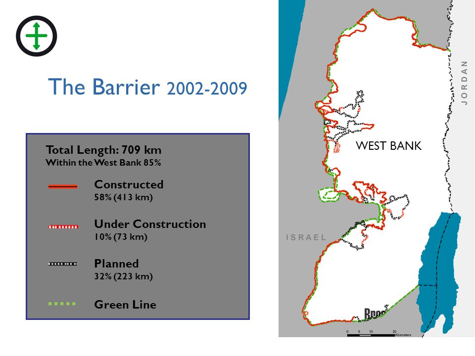 The Barrier 2002-2009 WEST BANK Constructed 58% (413 km) Under Construction 10% (73 km) Planned 32% (223 km) Green Line Total Length: 709 km Within the West Bank 85%