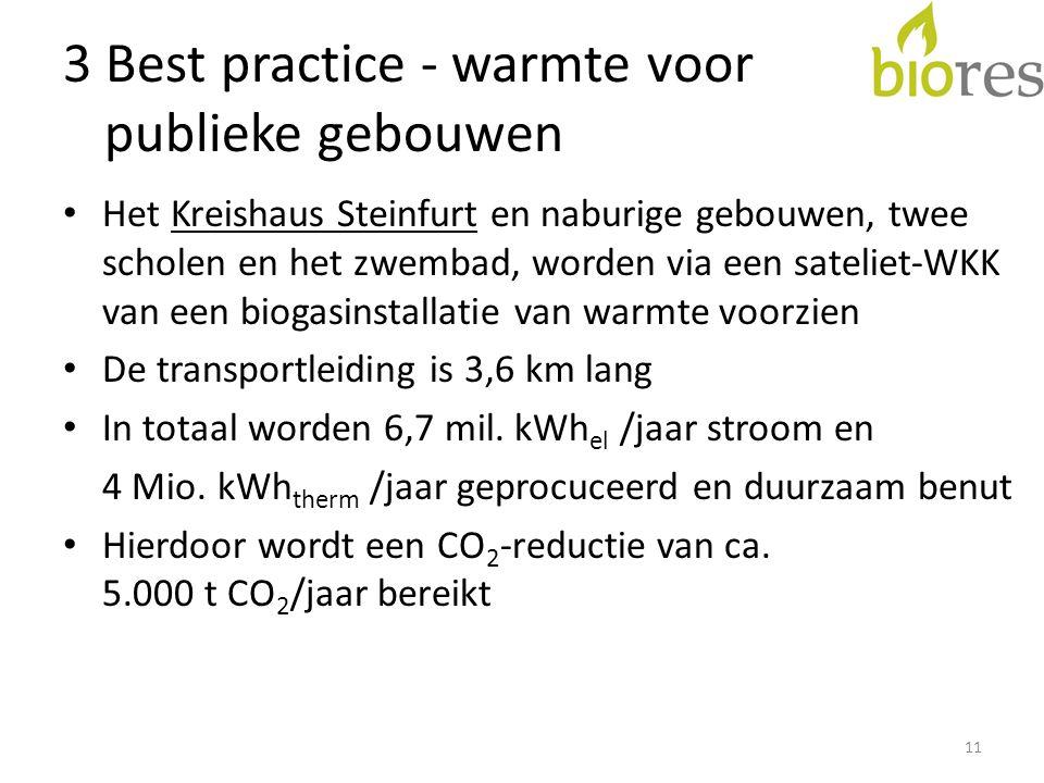3 Best practice - warmte voor publieke gebouwen • Het Kreishaus Steinfurt en naburige gebouwen, twee scholen en het zwembad, worden via een sateliet-WKK van een biogasinstallatie van warmte voorzien • De transportleiding is 3,6 km lang • In totaal worden 6,7 mil.