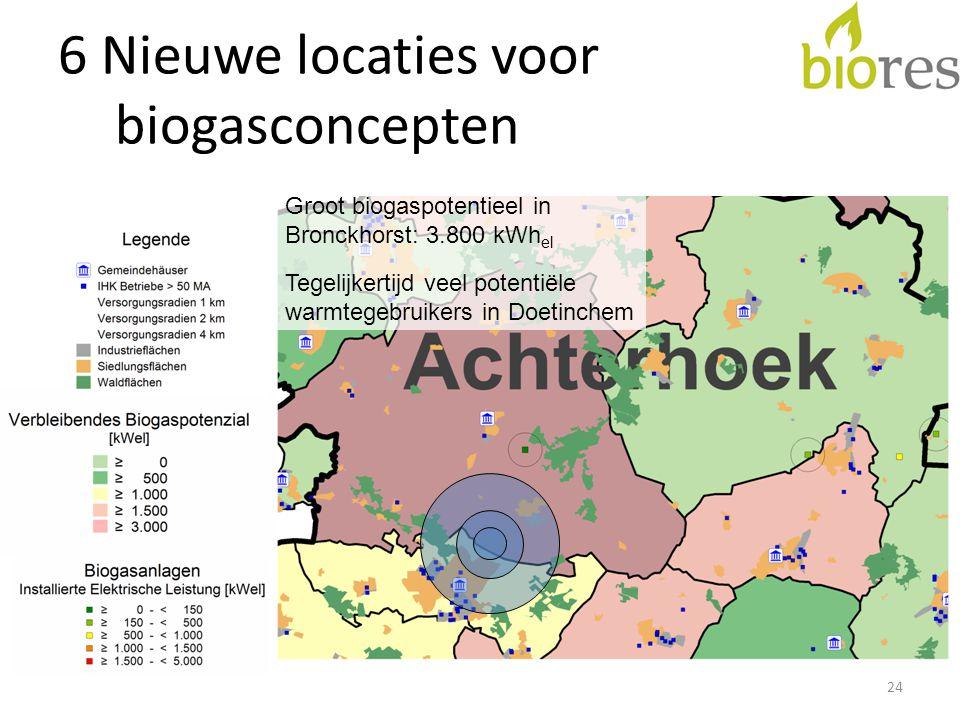 6 Nieuwe locaties voor biogasconcepten 24 Groot biogaspotentieel in Bronckhorst: 3.800 kWh el Tegelijkertijd veel potentiële warmtegebruikers in Doetinchem