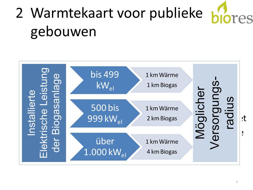 • Biogasinstallaties produceren met WKK warmte • Vaak geen toereikend warmteconcept • Warmte kan door buisleidingen naar de gebruikers worden gebracht • Biogas kan daarnaast in satelliet-WKK bij de warmtegebruiker voor stroomproductie worden ingezet • Afh.
