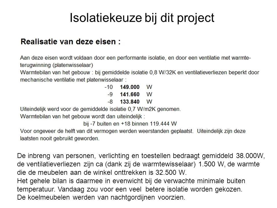 Isolatiekeuze bij dit project De inbreng van personen, verlichting en toestellen bedraagt gemiddeld 38.000W, de ventilatieverliezen zijn ca (dank zij