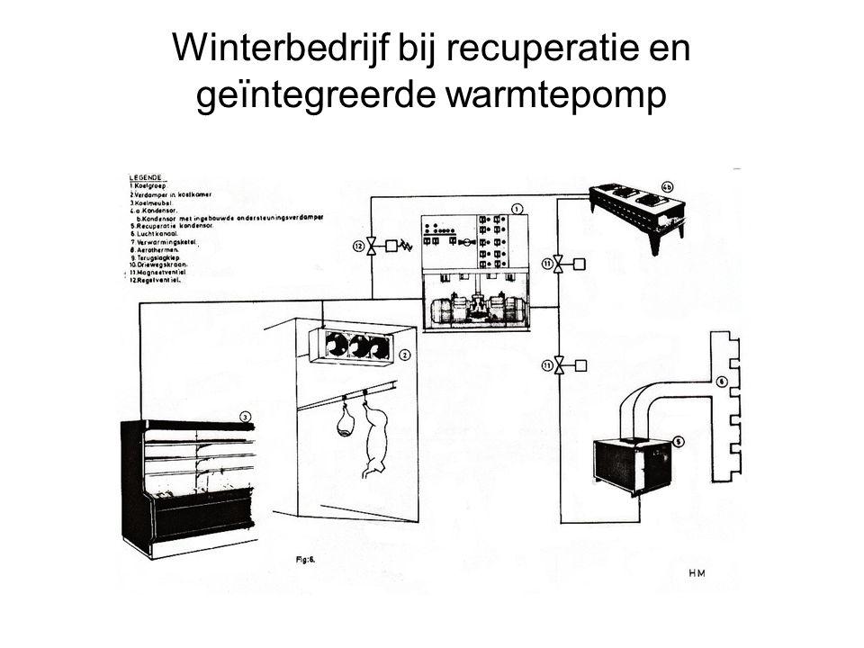 Winterbedrijf bij recuperatie en geïntegreerde warmtepomp