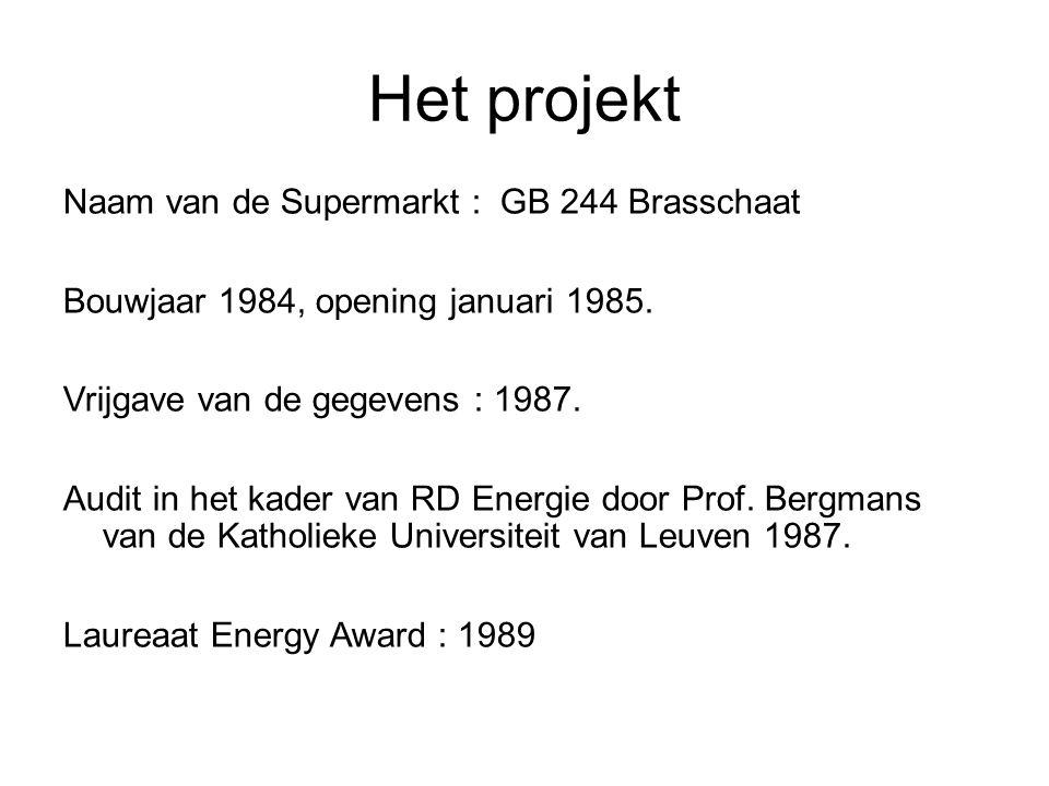 Het projekt Naam van de Supermarkt : GB 244 Brasschaat Bouwjaar 1984, opening januari 1985. Vrijgave van de gegevens : 1987. Audit in het kader van RD