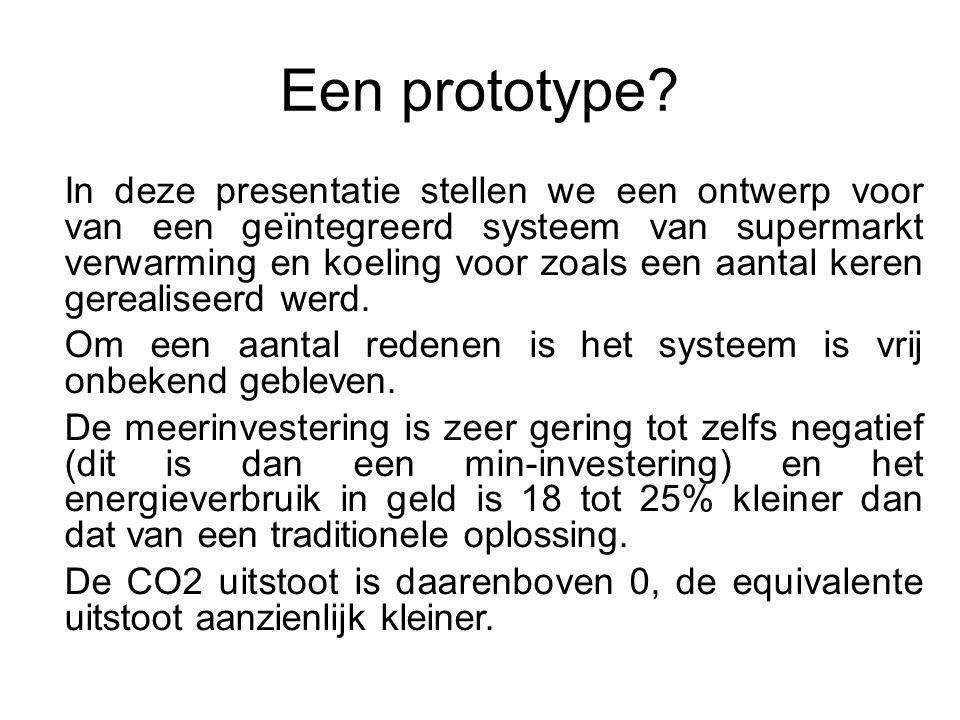 Een prototype? In deze presentatie stellen we een ontwerp voor van een geïntegreerd systeem van supermarkt verwarming en koeling voor zoals een aantal