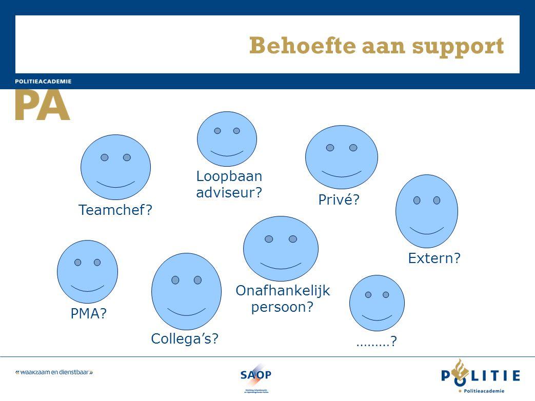 Behoefte aan support Teamchef? ………? Extern? Privé? Onafhankelijk persoon? Loopbaan adviseur? Collega's? PMA?