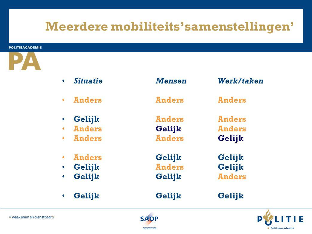 Meerdere mobiliteits'samenstellingen' • SituatieMensenWerk/taken • AndersAndersAnders • GelijkAndersAnders • AndersGelijkAnders • AndersAndersGelijk •