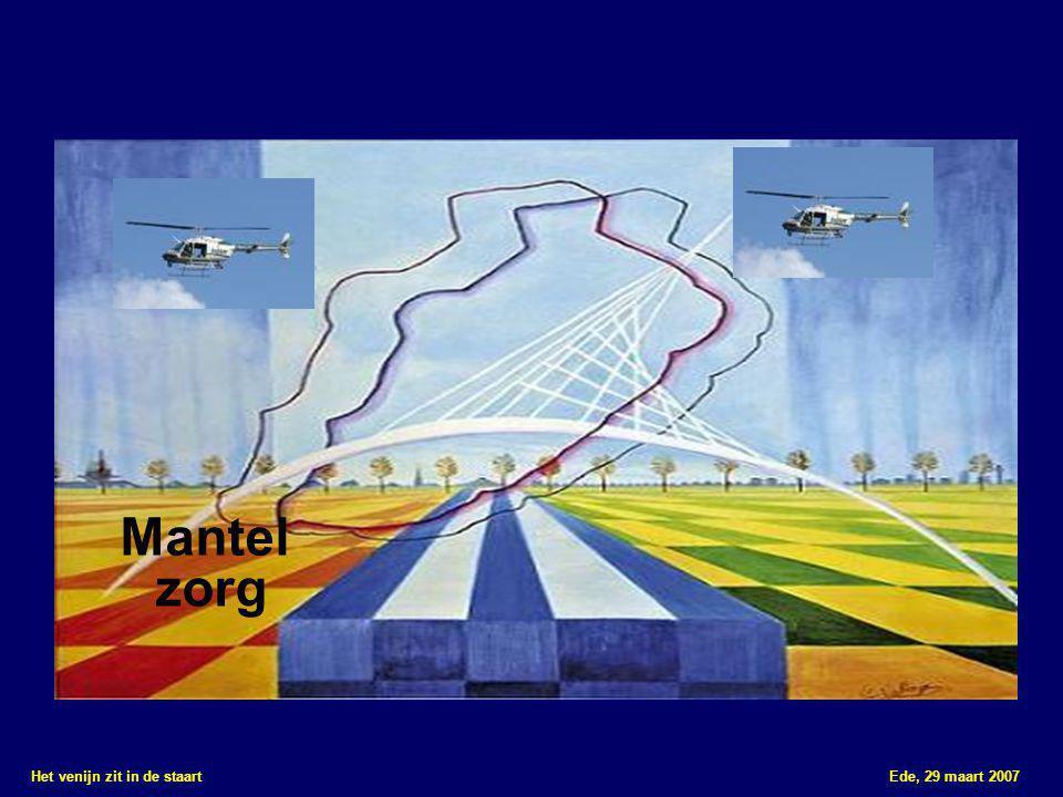 Het venijn zit in de staart Ede, 29 maart 2007 Mantel zorg
