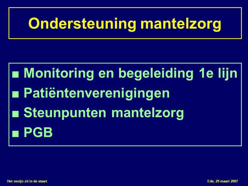 Het venijn zit in de staart Ede, 29 maart 2007 Ondersteuning mantelzorg ■ Monitoring en begeleiding 1e lijn ■ Patiëntenverenigingen ■ Steunpunten mantelzorg ■ PGB