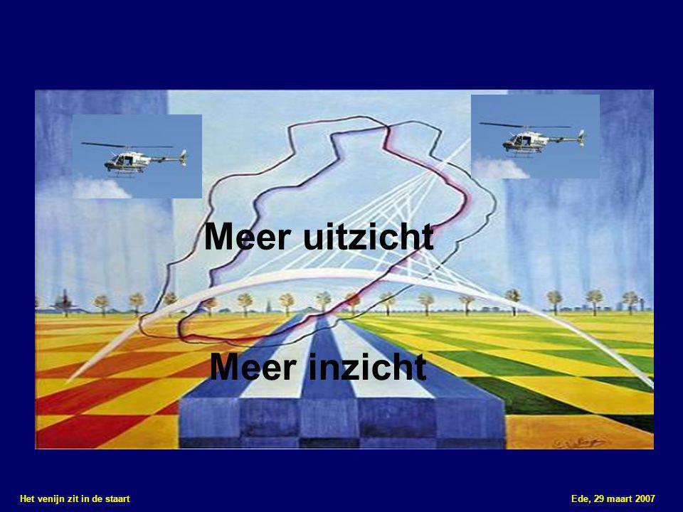 Het venijn zit in de staart Ede, 29 maart 2007 Knelpunten én oplossingen Finale symposium: paneldiscussie Aandachtspunten chronische fase en chronische zorg