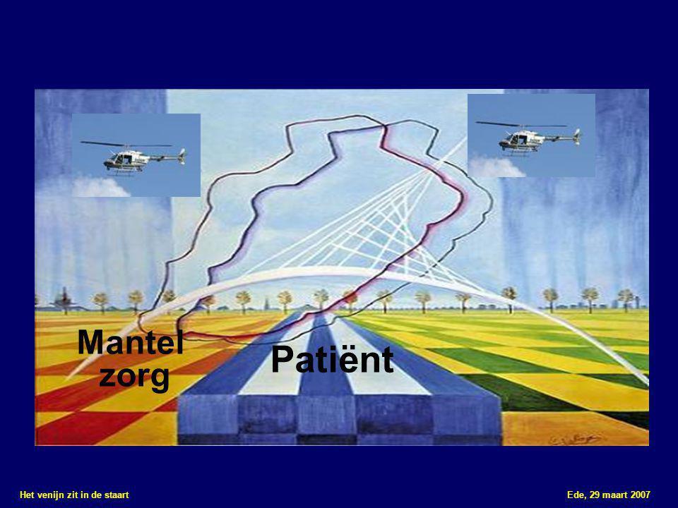 Het venijn zit in de staart Ede, 29 maart 2007 Patiënt Mantel zorg Professionele zorg