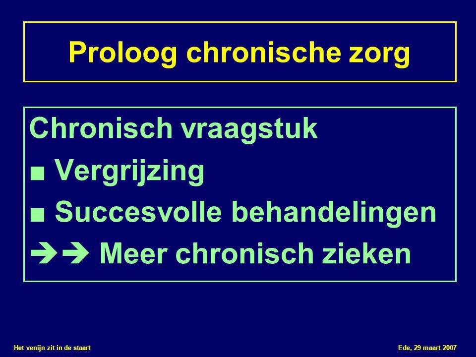 Het venijn zit in de staart Ede, 29 maart 2007 Proloog chronische zorg Chronisch vraagstuk ■ Vergrijzing ■ Succesvolle behandelingen  Meer chronisch zieken