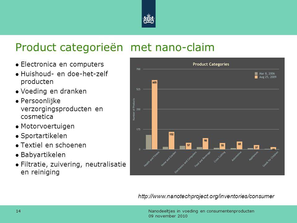Nanodeeltjes in voeding en consumentenproducten 09 november 2010 14 Product categorieën met nano-claim ●Electronica en computers ●Huishoud- en doe-het