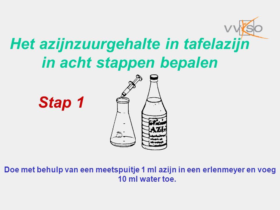 Het azijnzuurgehalte in tafelazijn in acht stappen bepalen Doe met behulp van een meetspuitje 1 ml azijn in een erlenmeyer en voeg 10 ml water toe. St