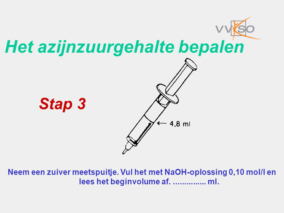 Het azijnzuurgehalte bepalen Neem een zuiver meetspuitje. Vul het met NaOH-oplossing 0,10 mol/l en lees het beginvolume af................ ml. Stap 3