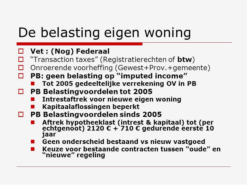 """De belasting eigen woning  Vet : (Nog) Federaal  """"Transaction taxes"""" (Registratierechten of btw)  Onroerende voorheffing (Gewest+Prov.+gemeente) """