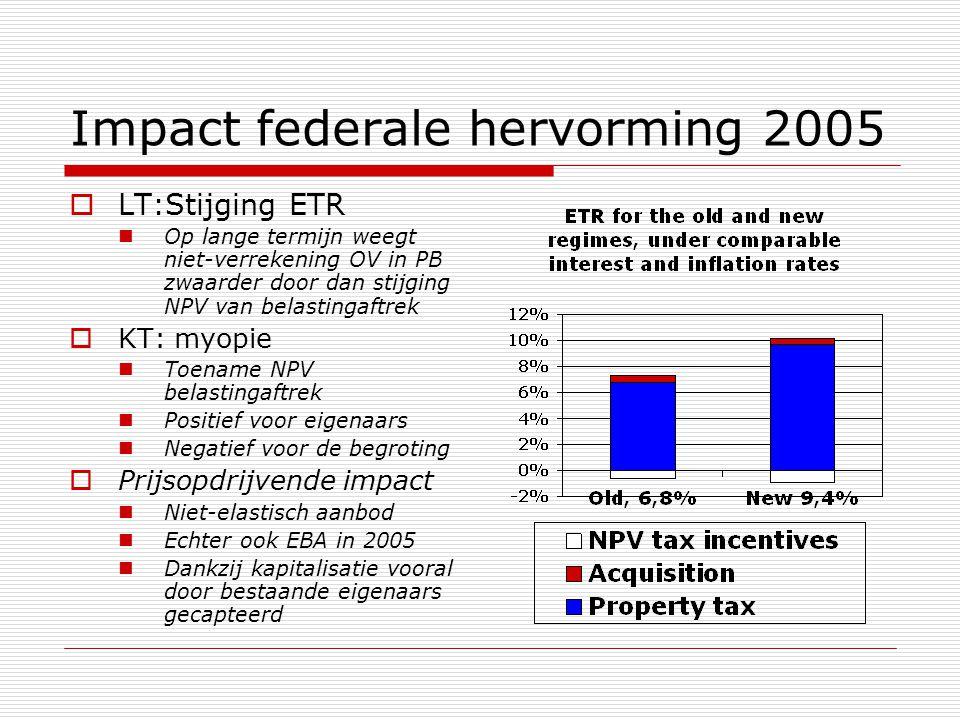Impact federale hervorming 2005  LT:Stijging ETR  Op lange termijn weegt niet-verrekening OV in PB zwaarder door dan stijging NPV van belastingaftre