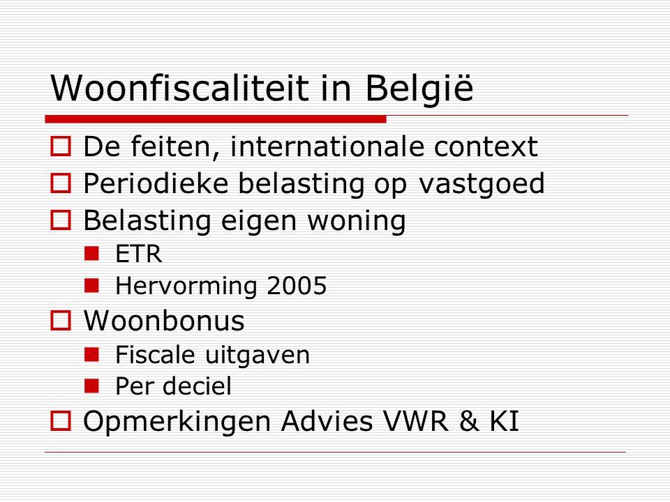 Woonfiscaliteit in België  De feiten, internationale context  Periodieke belasting op vastgoed  Belasting eigen woning  ETR  Hervorming 2005  Wo