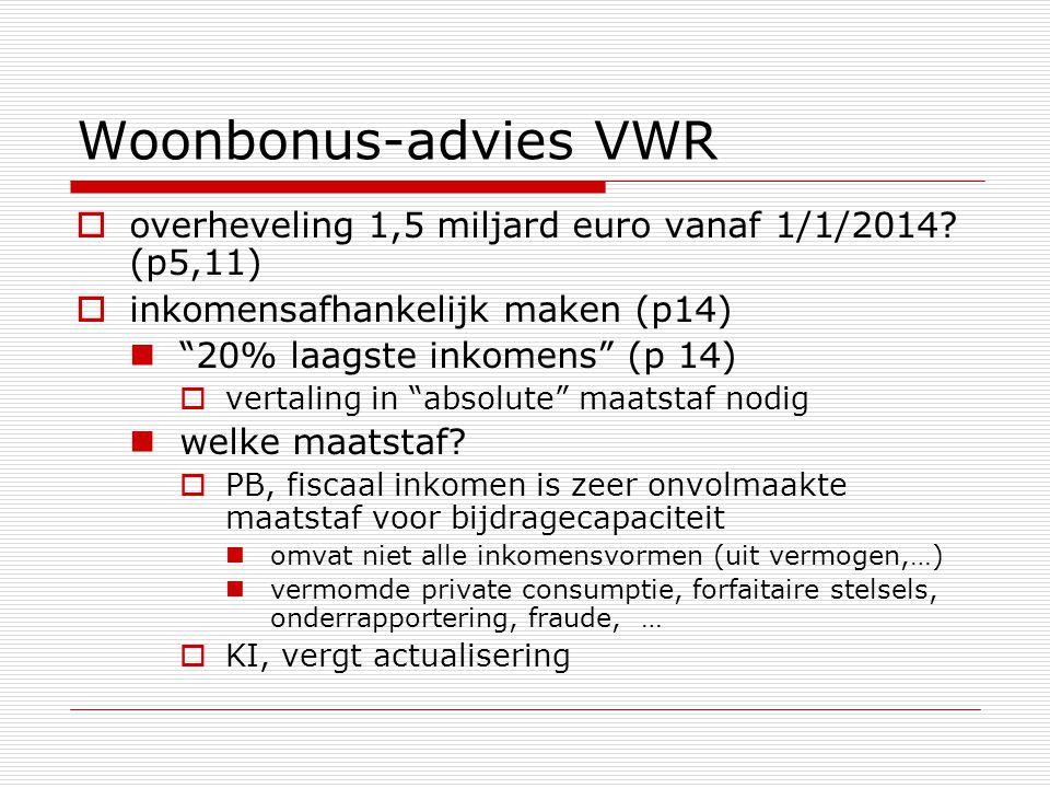 "Woonbonus-advies VWR  overheveling 1,5 miljard euro vanaf 1/1/2014? (p5,11)  inkomensafhankelijk maken (p14)  ""20% laagste inkomens"" (p 14)  verta"