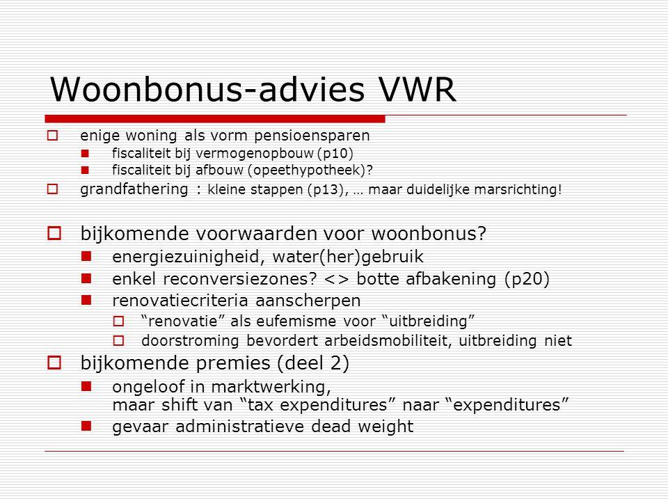 Woonbonus-advies VWR  enige woning als vorm pensioensparen  fiscaliteit bij vermogenopbouw (p10)  fiscaliteit bij afbouw (opeethypotheek)?  grandf