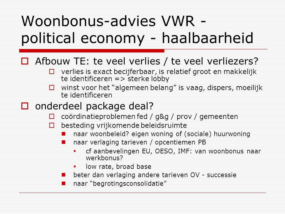 Woonbonus-advies VWR - political economy - haalbaarheid  Afbouw TE: te veel verlies / te veel verliezers?  verlies is exact becijferbaar, is relatie