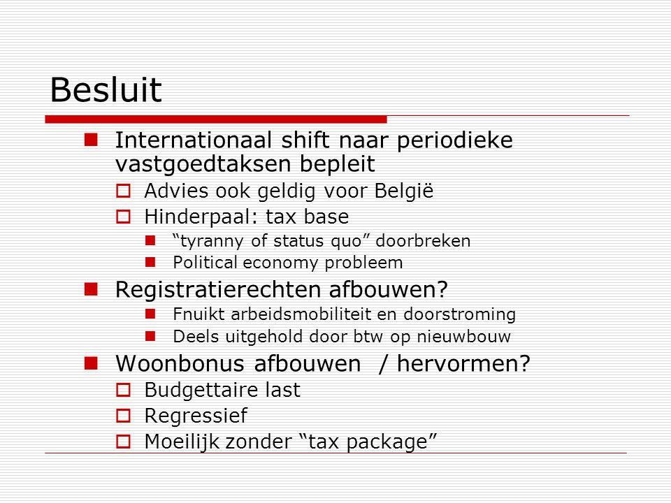 """Besluit  Internationaal shift naar periodieke vastgoedtaksen bepleit  Advies ook geldig voor België  Hinderpaal: tax base  """"tyranny of status quo"""""""