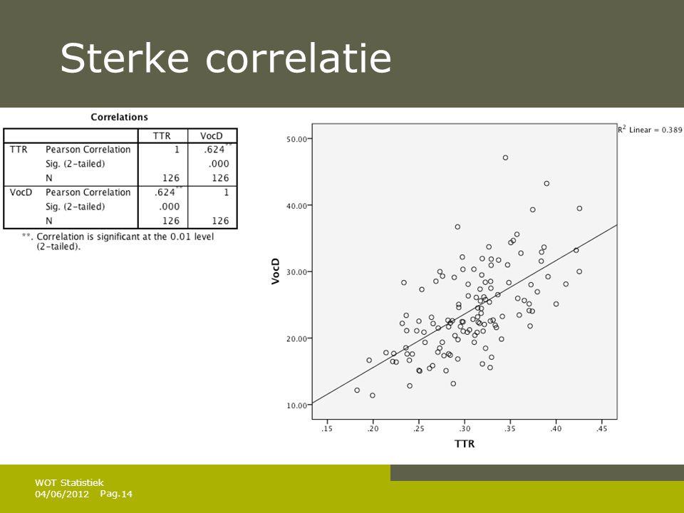 Pag. Sterke correlatie 04/06/201214 WOT Statistiek