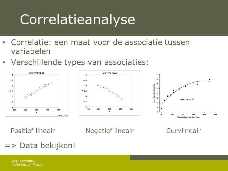 Pag. Correlatieanalyse • Correlatie: een maat voor de associatie tussen variabelen • Verschillende types van associaties: 04/06/20122 WOT Statistiek P