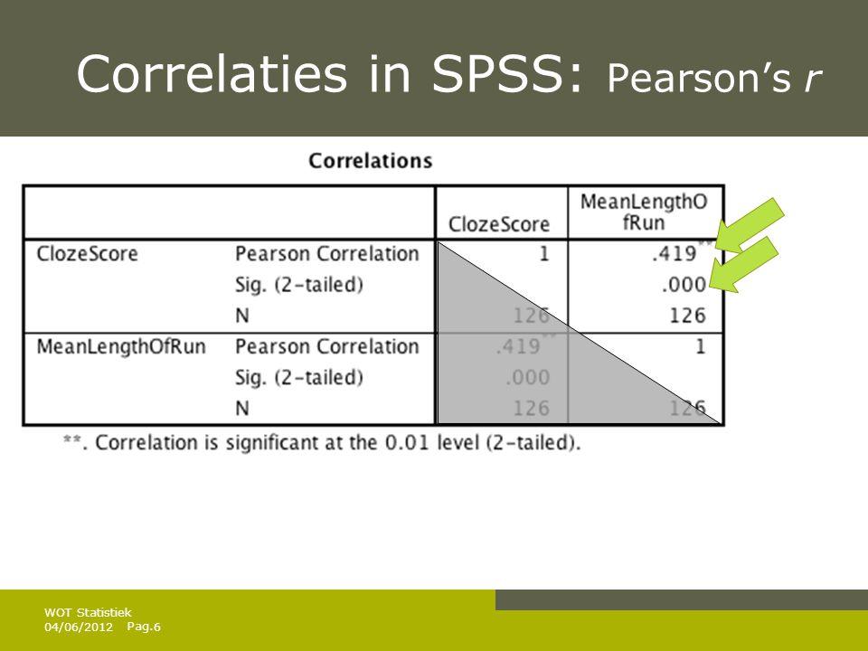 Pag. Correlaties in SPSS: Pearson's r 04/06/20127 WOT Statistiek