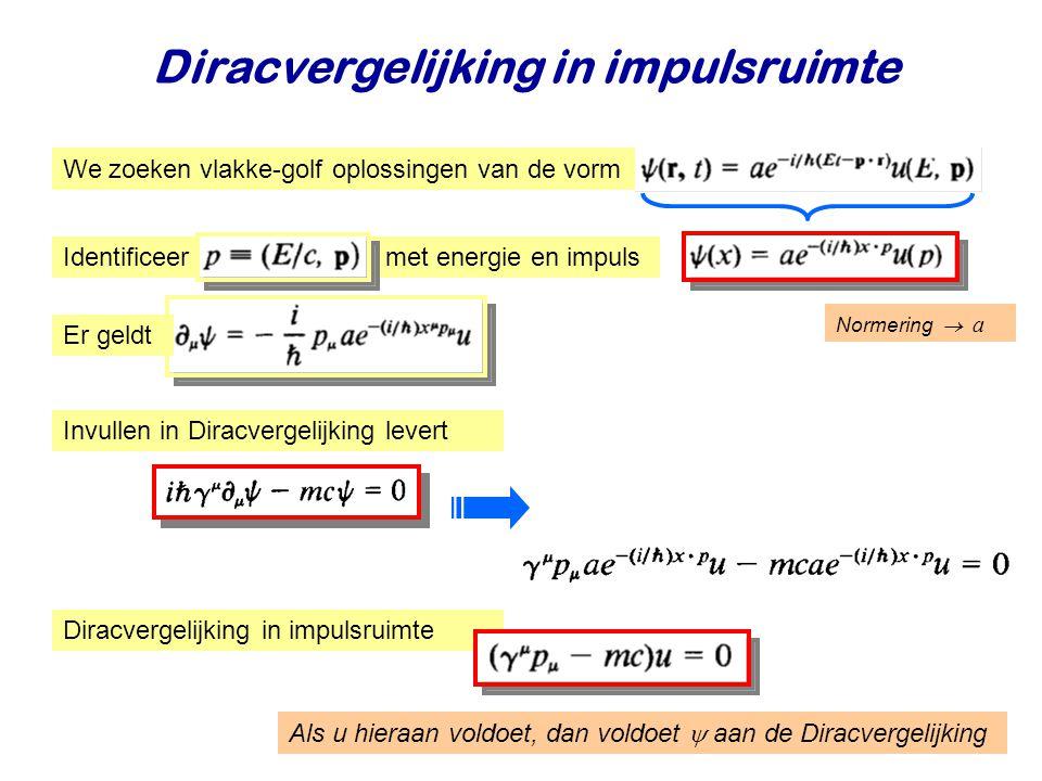 Najaar 2009Jo van den Brand11 Diracvergelijking in impulsruimte We zoeken vlakke-golf oplossingen van de vorm Normering  a Identificeer met energie e