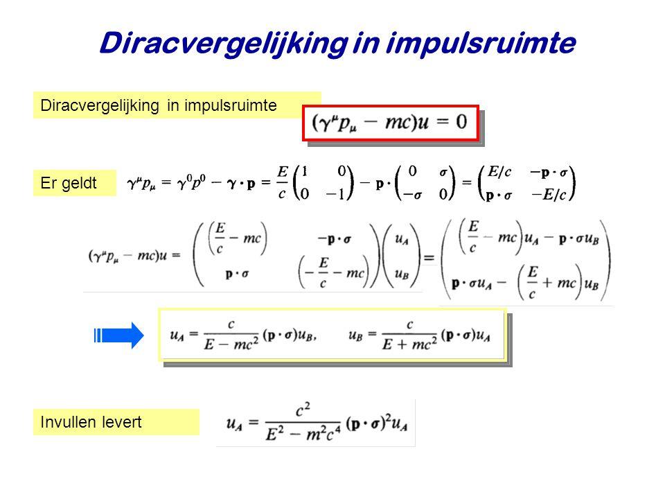 Najaar 2009Jo van den Brand12 Diracvergelijking in impulsruimte Er geldt Invullen levert