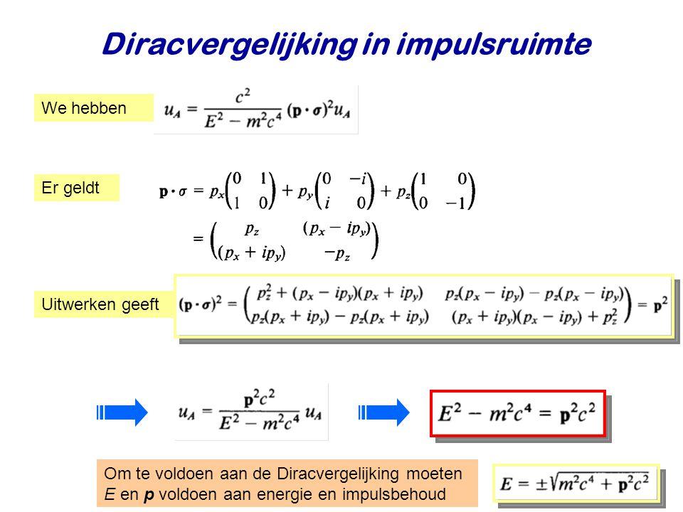 Najaar 2009Jo van den Brand13 Diracvergelijking in impulsruimte We hebben Er geldt Uitwerken geeft Om te voldoen aan de Diracvergelijking moeten E en