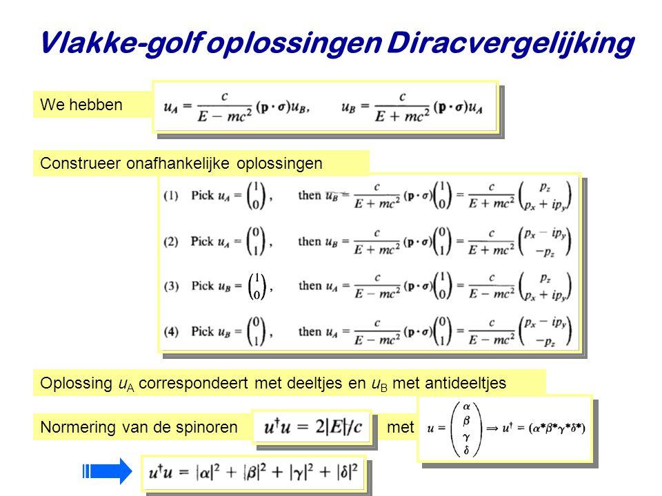Najaar 2009Jo van den Brand14 Vlakke-golf oplossingen Diracvergelijking We hebben Oplossing u A correspondeert met deeltjes en u B met antideeltjes No
