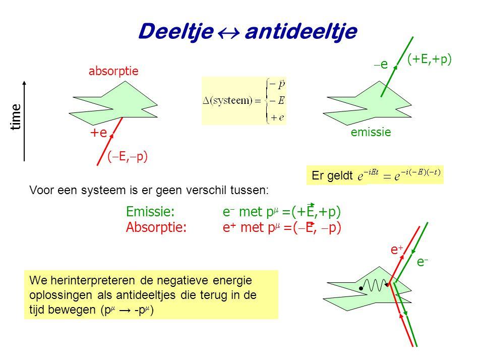 Najaar 2009Jo van den Brand16 Deeltje  antideeltje time +e (  E,  p) absorptie ee (+E,+p) emissie e+e+ ee Voor een systeem is er geen verschil