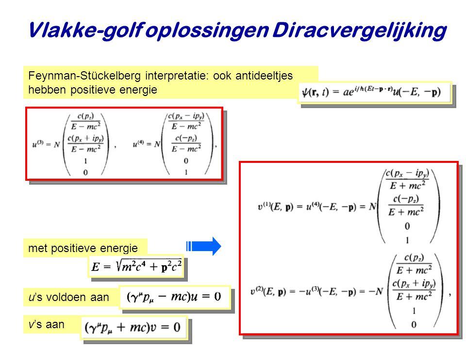 Najaar 2009Jo van den Brand17 Vlakke-golf oplossingen Diracvergelijking Feynman-Stückelberg interpretatie: ook antideeltjes hebben positieve energie m