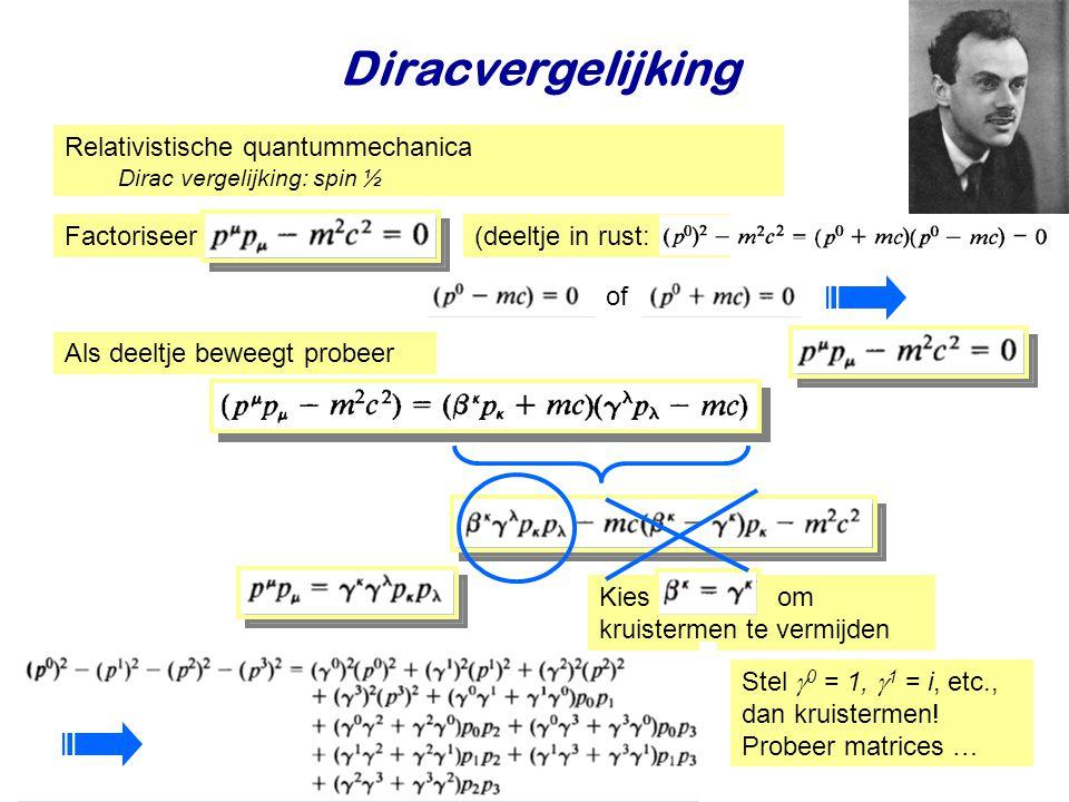 Najaar 2009Jo van den Brand4 Diracvergelijking Relativistische quantummechanica Dirac vergelijking: spin ½ Factoriseer of Als deeltje beweegt probeer
