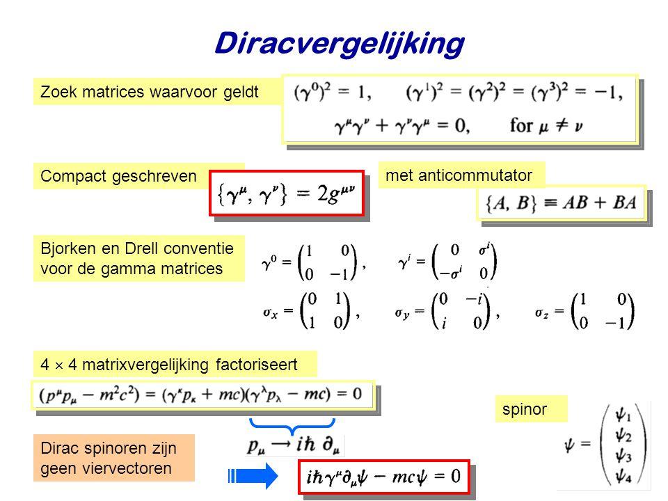 Najaar 2009Jo van den Brand5 Diracvergelijking Zoek matrices waarvoor geldt Compact geschreven met anticommutator Bjorken en Drell conventie voor de g