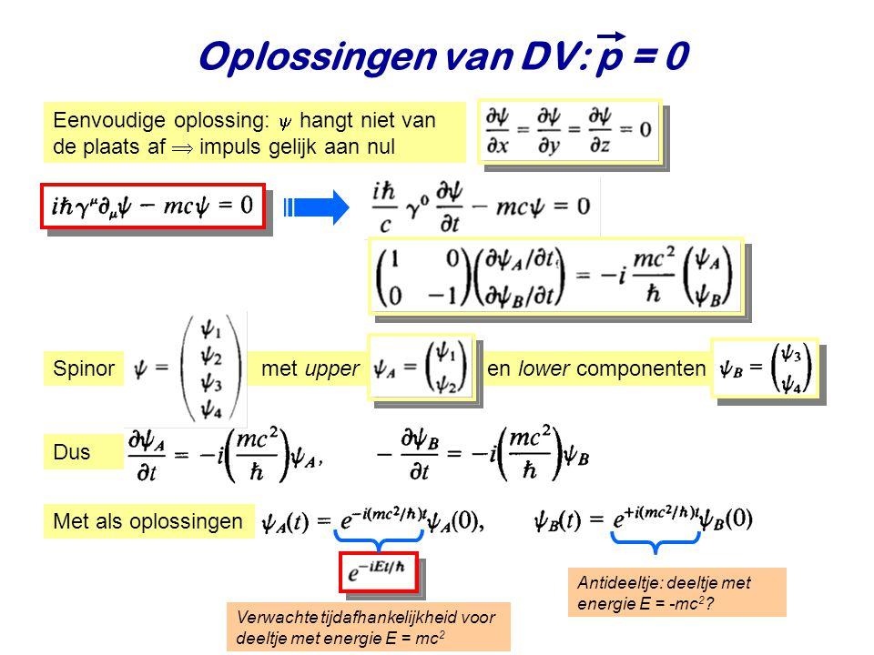 Najaar 2009Jo van den Brand6 Oplossingen van DV: p = 0 Eenvoudige oplossing:  hangt niet van de plaats af  impuls gelijk aan nul Dus Spinor met uppe