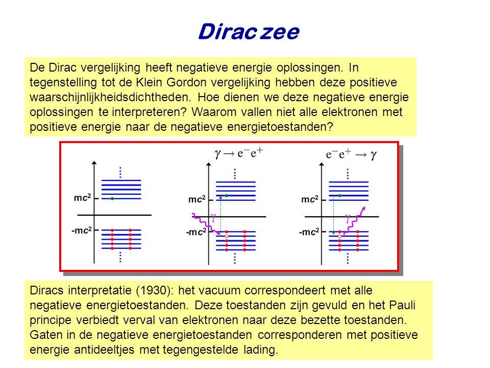 Najaar 2009Jo van den Brand8 Dirac zee Diracs interpretatie (1930): het vacuum correspondeert met alle negatieve energietoestanden. Deze toestanden zi