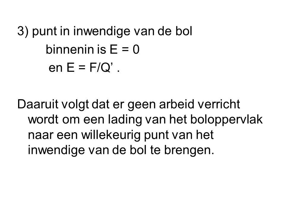 3) punt in inwendige van de bol binnenin is E = 0 en E = F/Q'.
