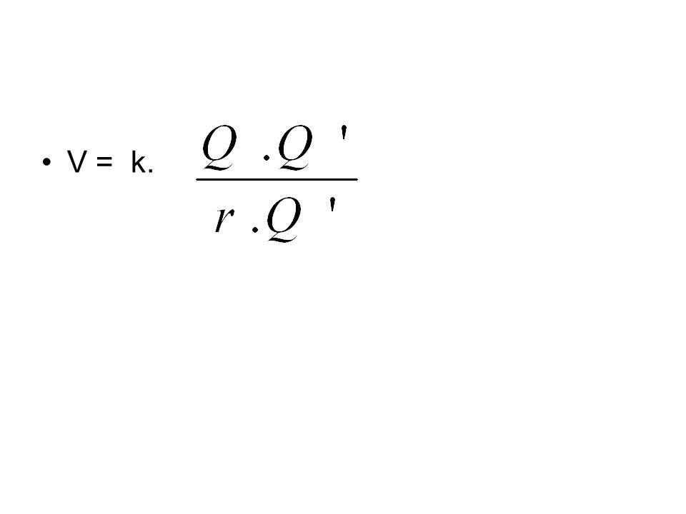 •V = k.