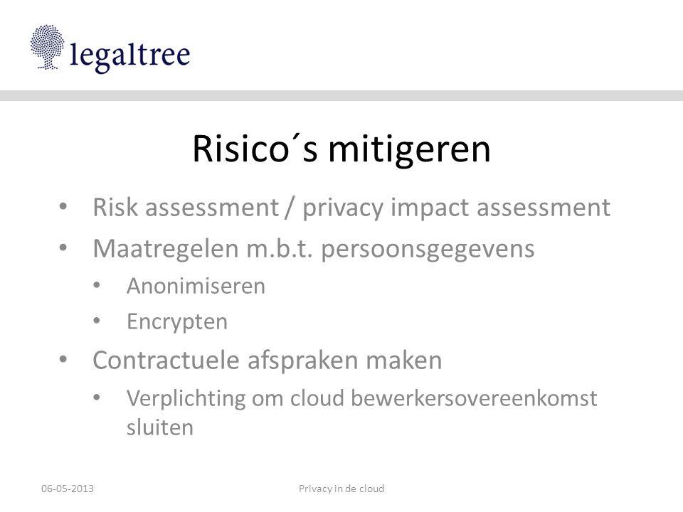 Risico´s mitigeren • Risk assessment / privacy impact assessment • Maatregelen m.b.t. persoonsgegevens • Anonimiseren • Encrypten • Contractuele afspr