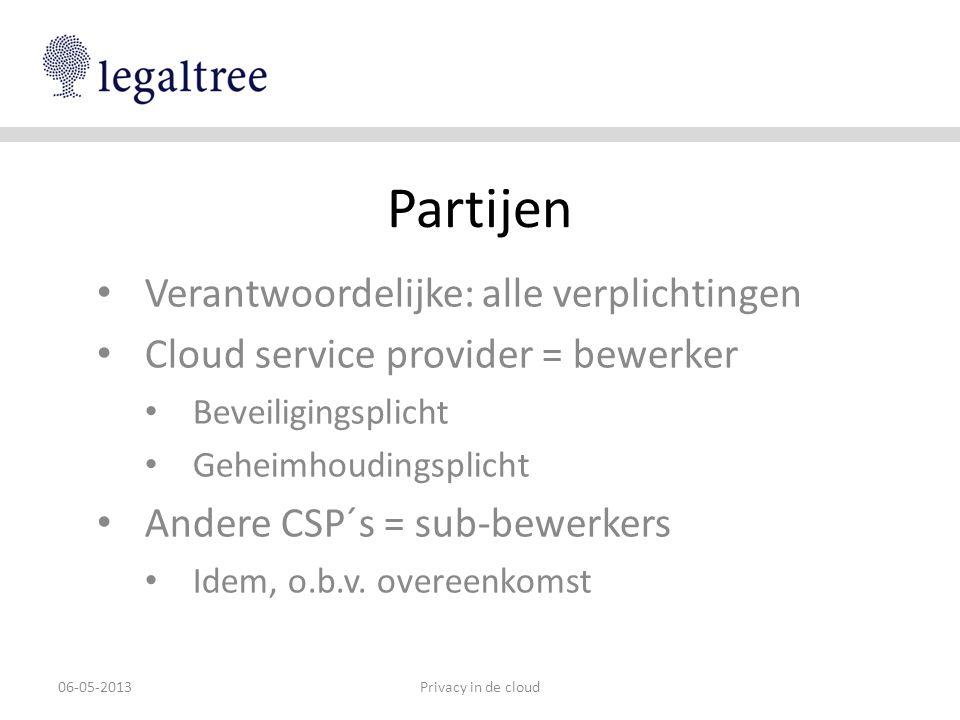 Partijen • Verantwoordelijke: alle verplichtingen • Cloud service provider = bewerker • Beveiligingsplicht • Geheimhoudingsplicht • Andere CSP´s = sub