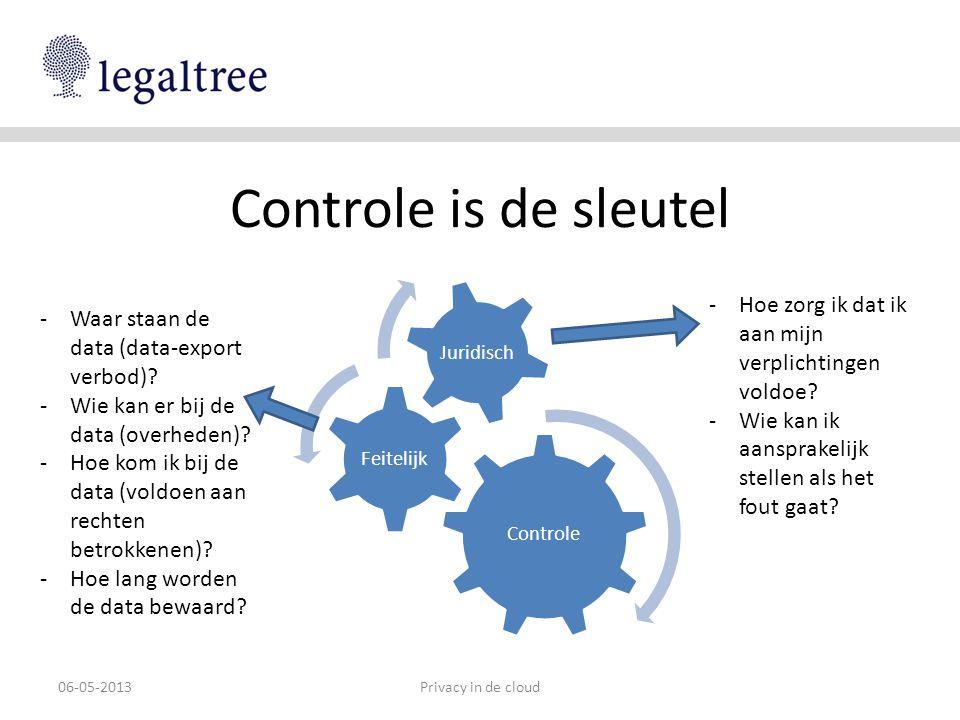 Controle is de sleutel Privacy in de cloud Controle Feitelijk Juridisch 06-05-2013 -Waar staan de data (data-export verbod)? -Wie kan er bij de data (