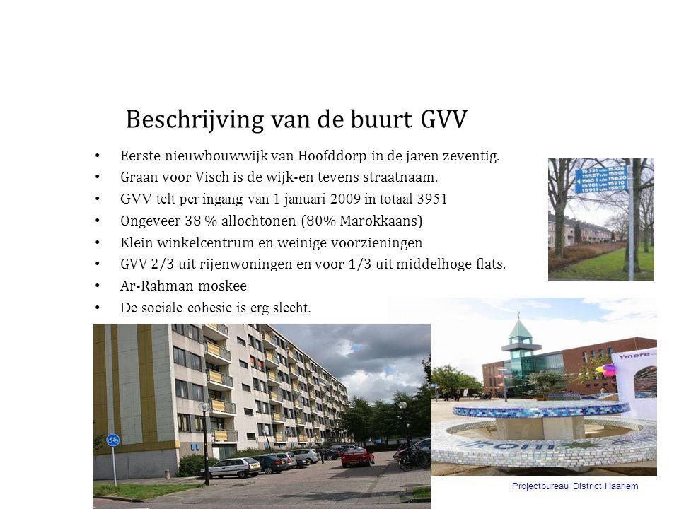 Projectbureau District Haarlem Waar gaan we het over hebben 1.Beschrijving van de buurt GVV 2.Beeld van de politie in GVV medio 2005 3.Ernstige overla