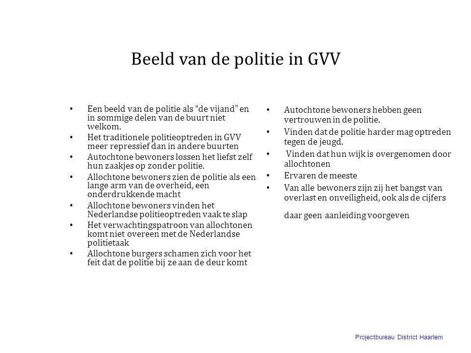 Projectbureau District Haarlem Beschrijving van de buurt GVV • Eerste nieuwbouwwijk van Hoofddorp in de jaren zeventig. • Graan voor Visch is de wijk-