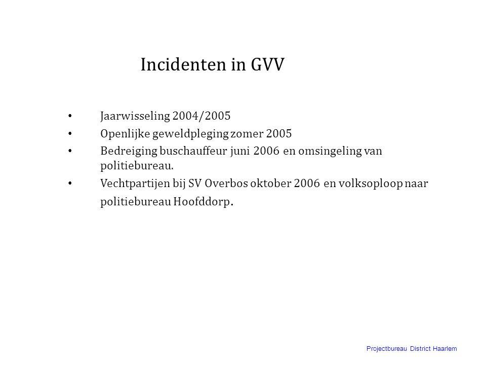 Projectbureau District Haarlem Ernstige overlast Marokkaanse jeugd in GVV • Confrontatiezoekend en uitdagend gedrag naar politie en veiligheidsfunctio