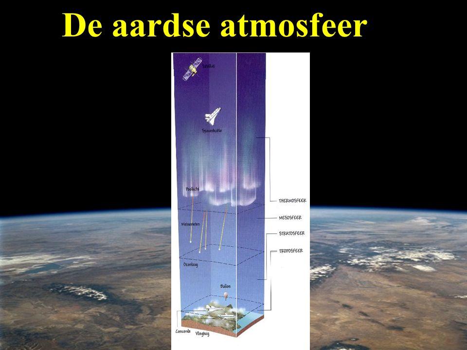 primaire atmosfeer: 1 Inleiding •supernova-explosie •primaire atmosfeer waterstof en helium •secundaire atmosfeer bestond uit waterstof, stikstof en koolzuurgas •huidige unieke samenstelling Zonnewind, vloeibare aarde, stolling: gesteenten en vulkanisme Condensatie, oceanen: CO-fixatie