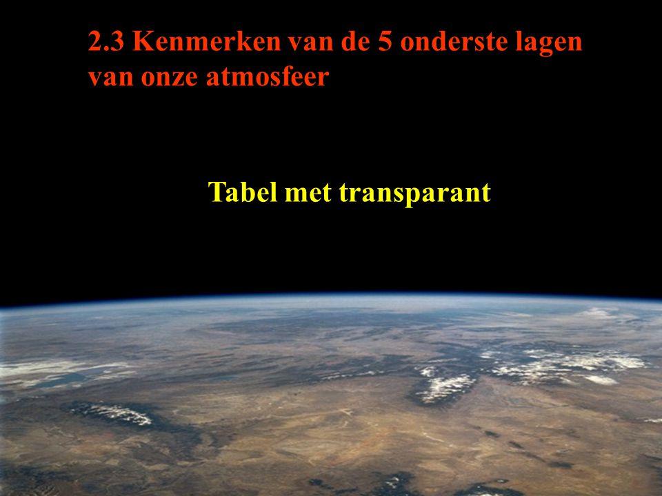 2.3 Kenmerken van de 5 onderste lagen van onze atmosfeer Tabel met transparant