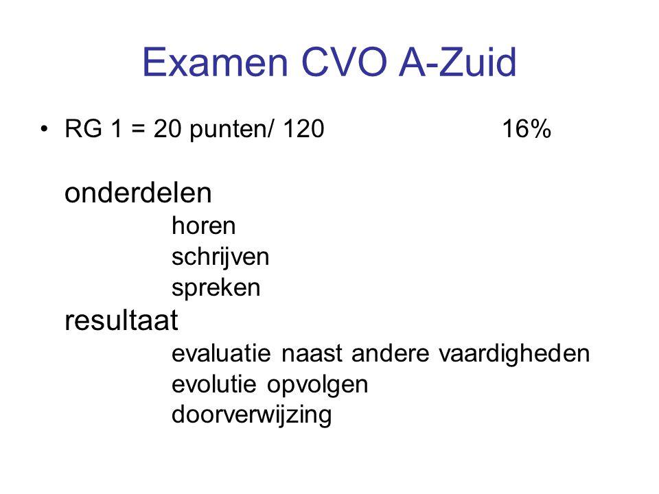Examen CVO A-Zuid •RG 1 = 20 punten/ 12016% onderdelen horen schrijven spreken resultaat evaluatie naast andere vaardigheden evolutie opvolgen doorver