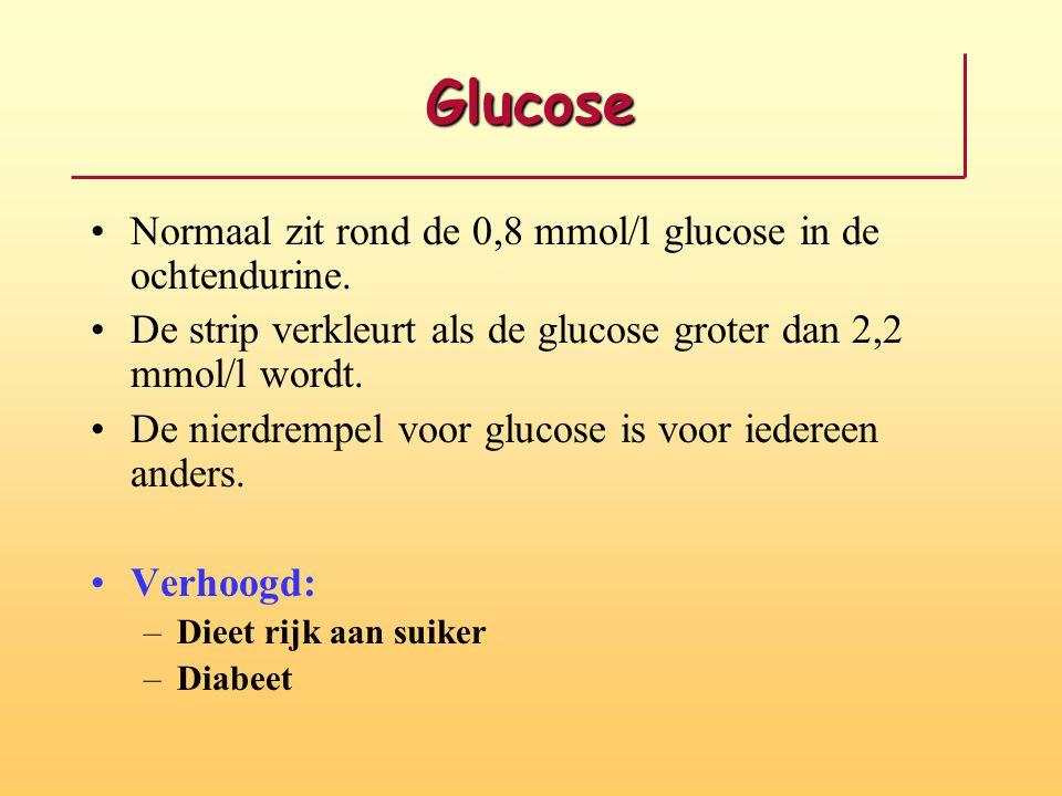 Glucose •Normaal zit rond de 0,8 mmol/l glucose in de ochtendurine. •De strip verkleurt als de glucose groter dan 2,2 mmol/l wordt. •De nierdrempel vo